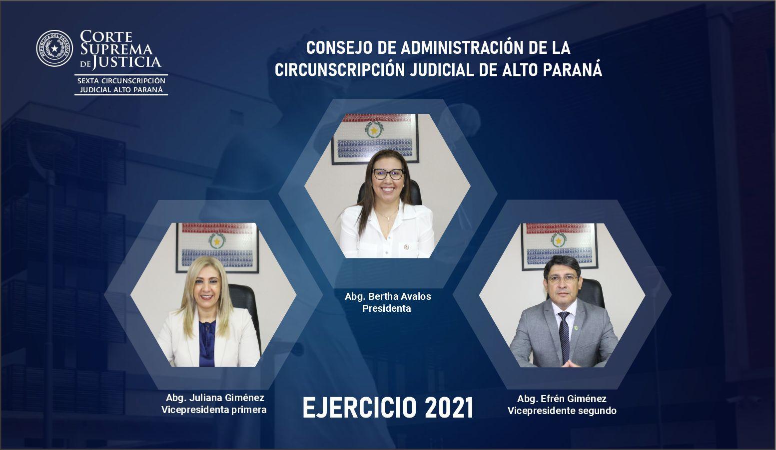Consejo Periodo 2021